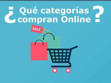 TOP 10 Categorías en Compras Online en Argentina (2019)