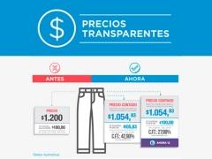 Blog en Precios Transparentes en Tiendas online