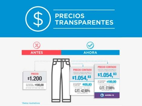 Precios Transparentes en Tiendas online
